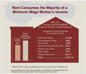 NLIHC-Housing-Cost-of-Living-Infographic_-01